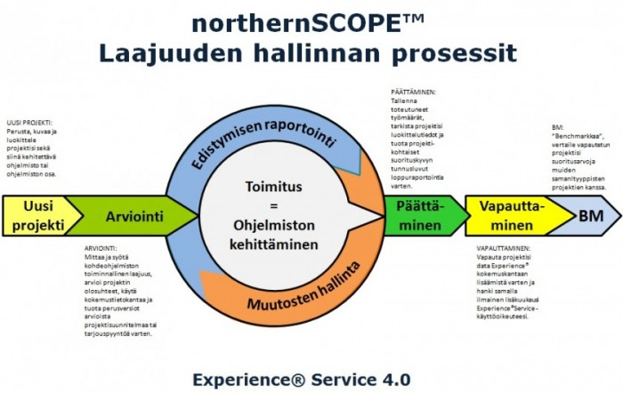 ES40northernSCOPE